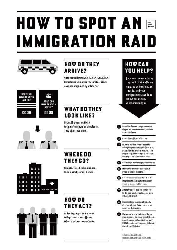 Raids_Graphic
